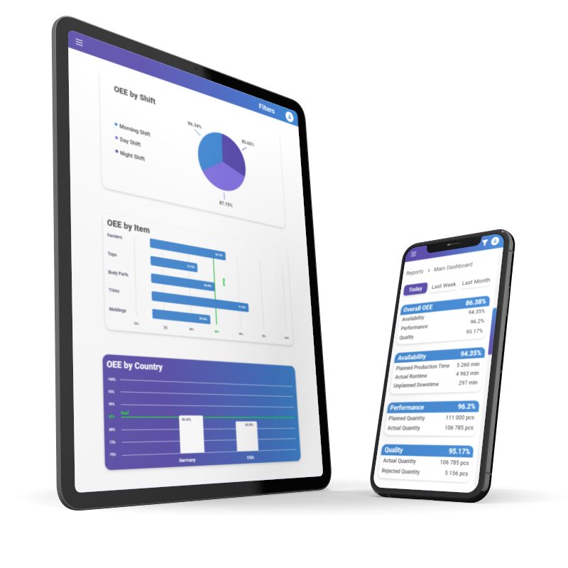 Overall Equipment Effectiveness (OEE) solution tablet and mobile mockups.